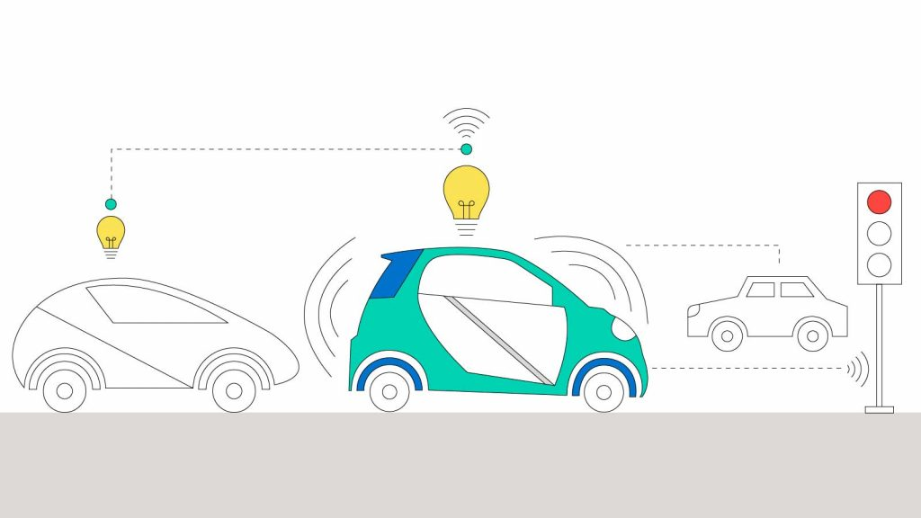 """Infographic depicting """"smart"""" car interacting with elements around it and learning as it goes."""