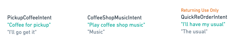 """Intents: PickupCoffeeIntent """"Coffee for pickup"""" """"I'll go get it"""""""