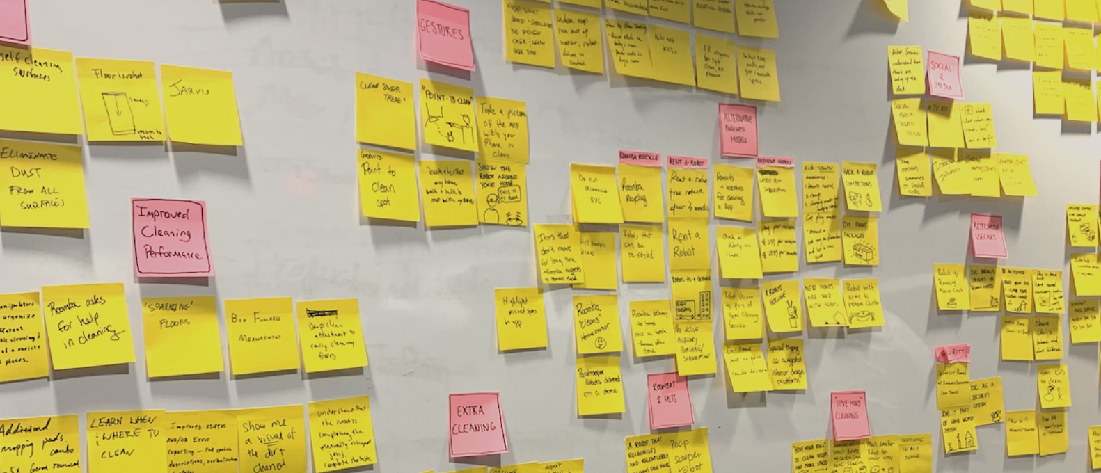 sticky notes being synthesized on a whiteboard organized into categories